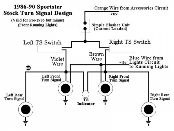 Harley Rear Turn Signal Wiring Diagram from sportsterpedia.com