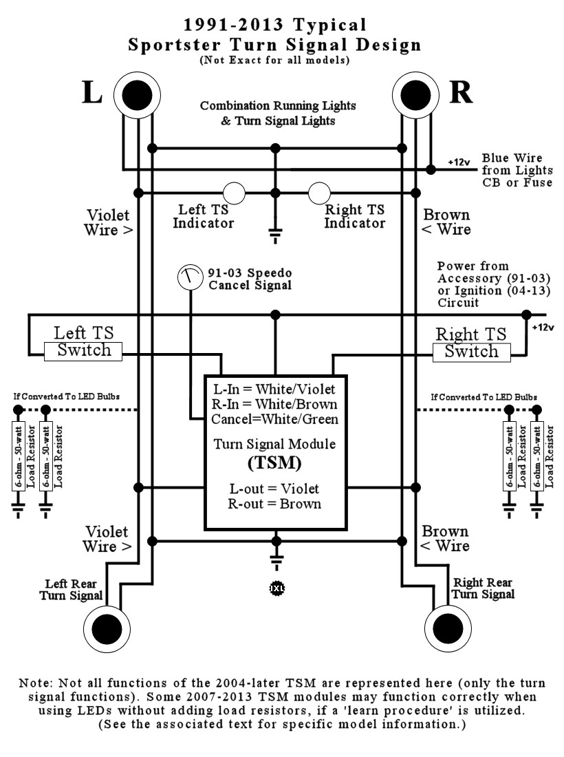 Harley Turn Signal Schematic | Wiring Diagram on