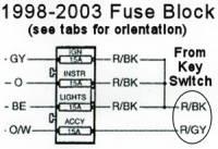 EVO: Electrical System - SportsterpediaSportsterpedia
