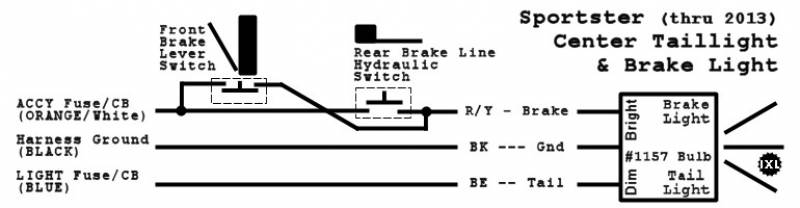 Brake Light Led Load Resistor Wiring Diagram from sportsterpedia.com
