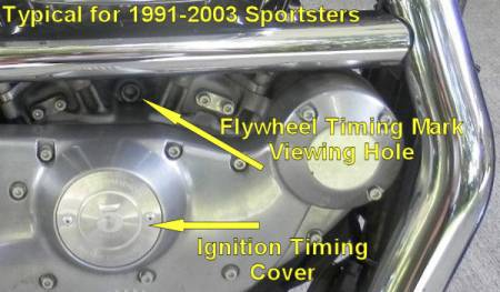 EVO: Engine Control - Sportsterpedia
