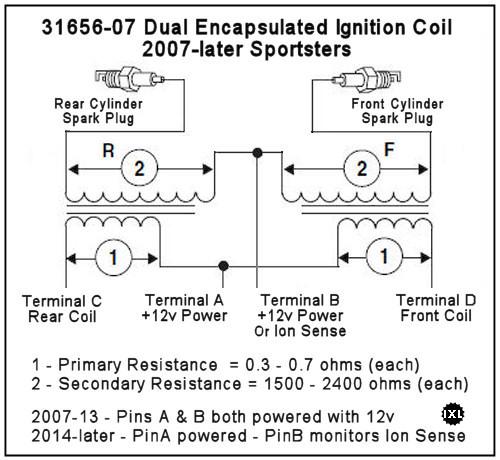 Harley Davidson Tachometer Wiring Diagram Coil | #1 Wiring Diagram on