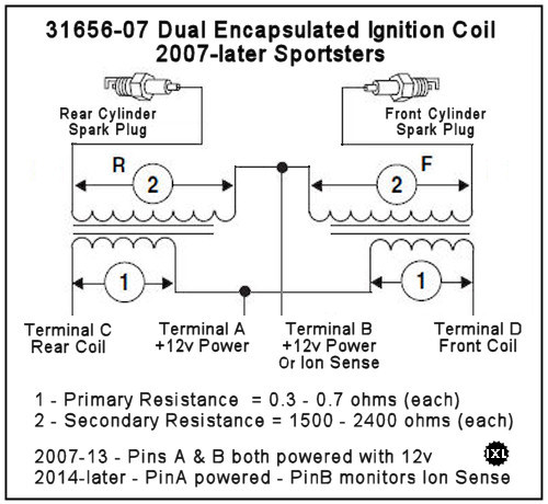 techtalk evo engctl coil singlefirewiring 07 later?w\\\\\\\=400\\\\\\\&tok\\\\\\\=e58cd8 harley twin cam coil wiring diagram electrical wiring diagrams