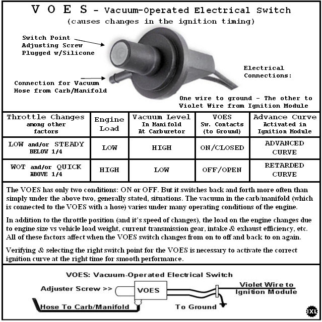 Evo  Engine Control