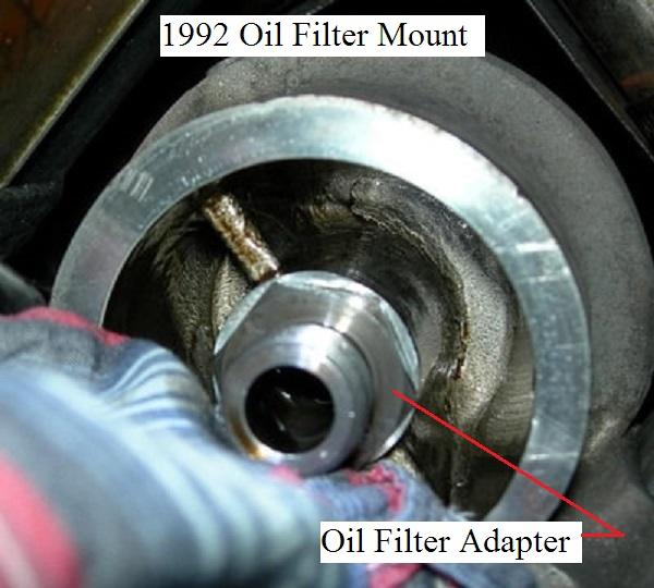 EVO: Oiling & Lubrication - Sportsterpedia