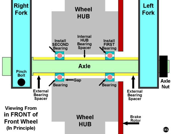 "BELT DRIVE REPLACEMENT 8 MM 1-1//2/"" CC-244 C-CLIP CIRCLIP HUB BEARING H-D HARLEY"