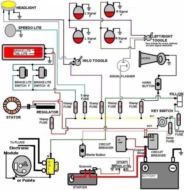 REF: Electrical System - Sportsterpedia | Sportster Wiring Diagram |  | Sportsterpedia