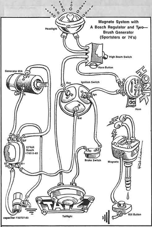 ref: electrical system - sportsterpedia  sportsterpedia