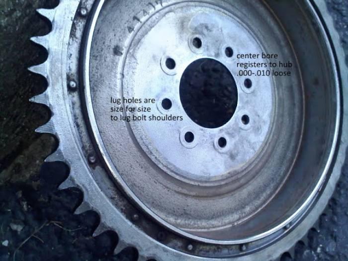 Wheel Center Bore Rings