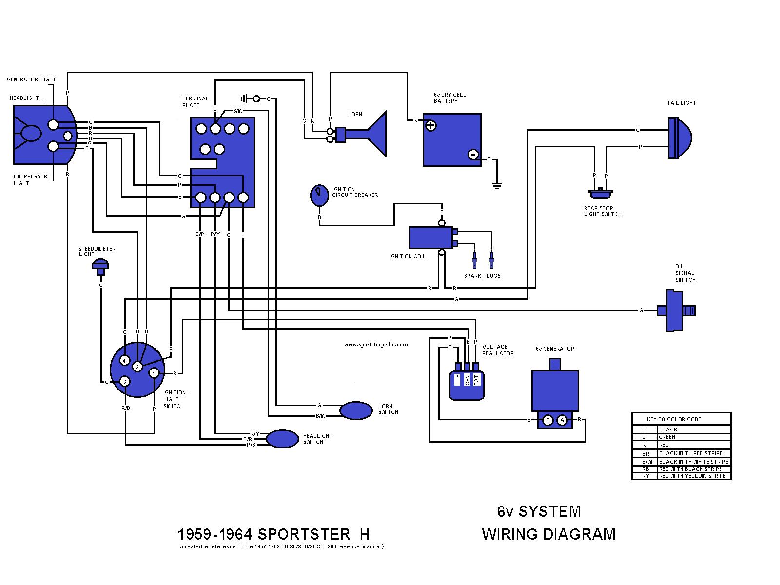 Sportster Generator Wiring Diagram