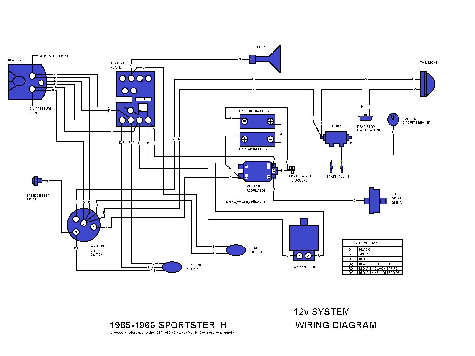 [ZHKZ_3066]  REF: Electrical System - Sportsterpedia | 1983 Sportster Wiring Diagram |  | Sportsterpedia