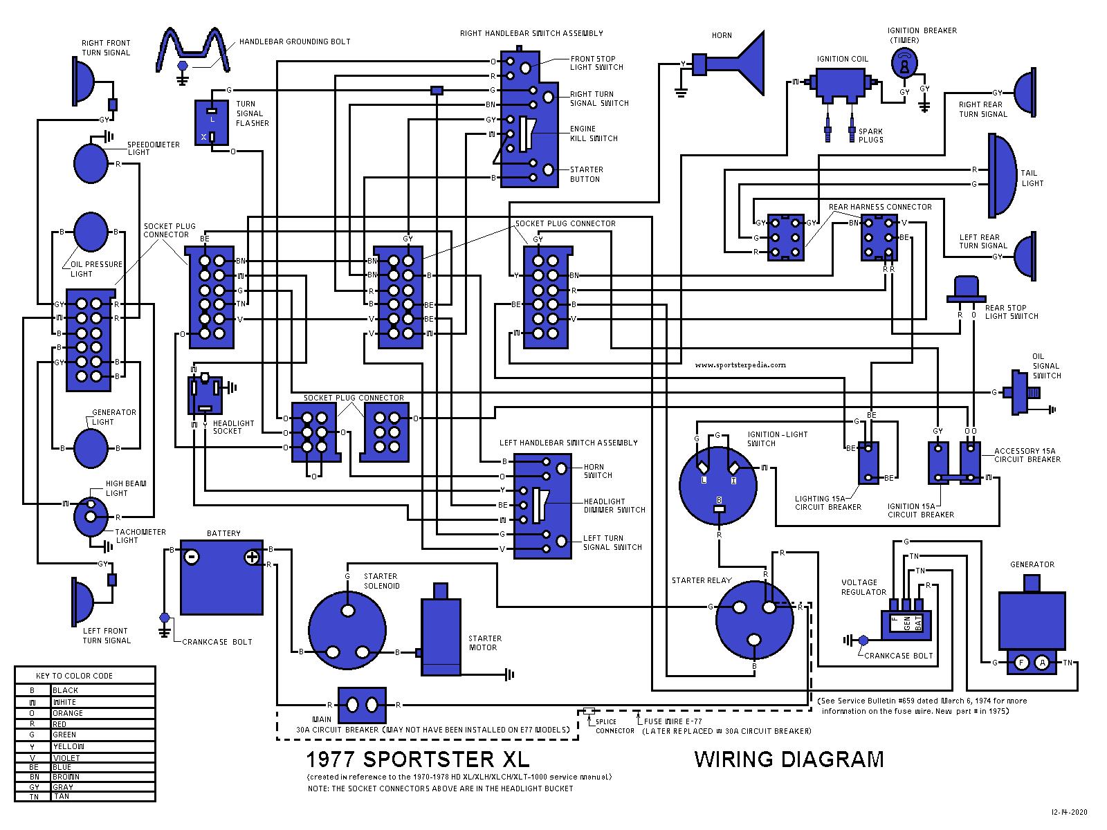 Jr Sportster Wiring Diagram
