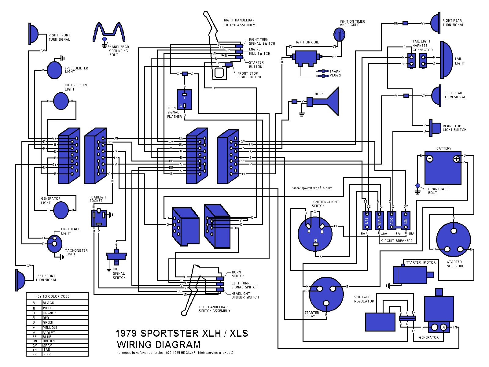 REF: Electrical System - SportsterpediaSportsterpedia