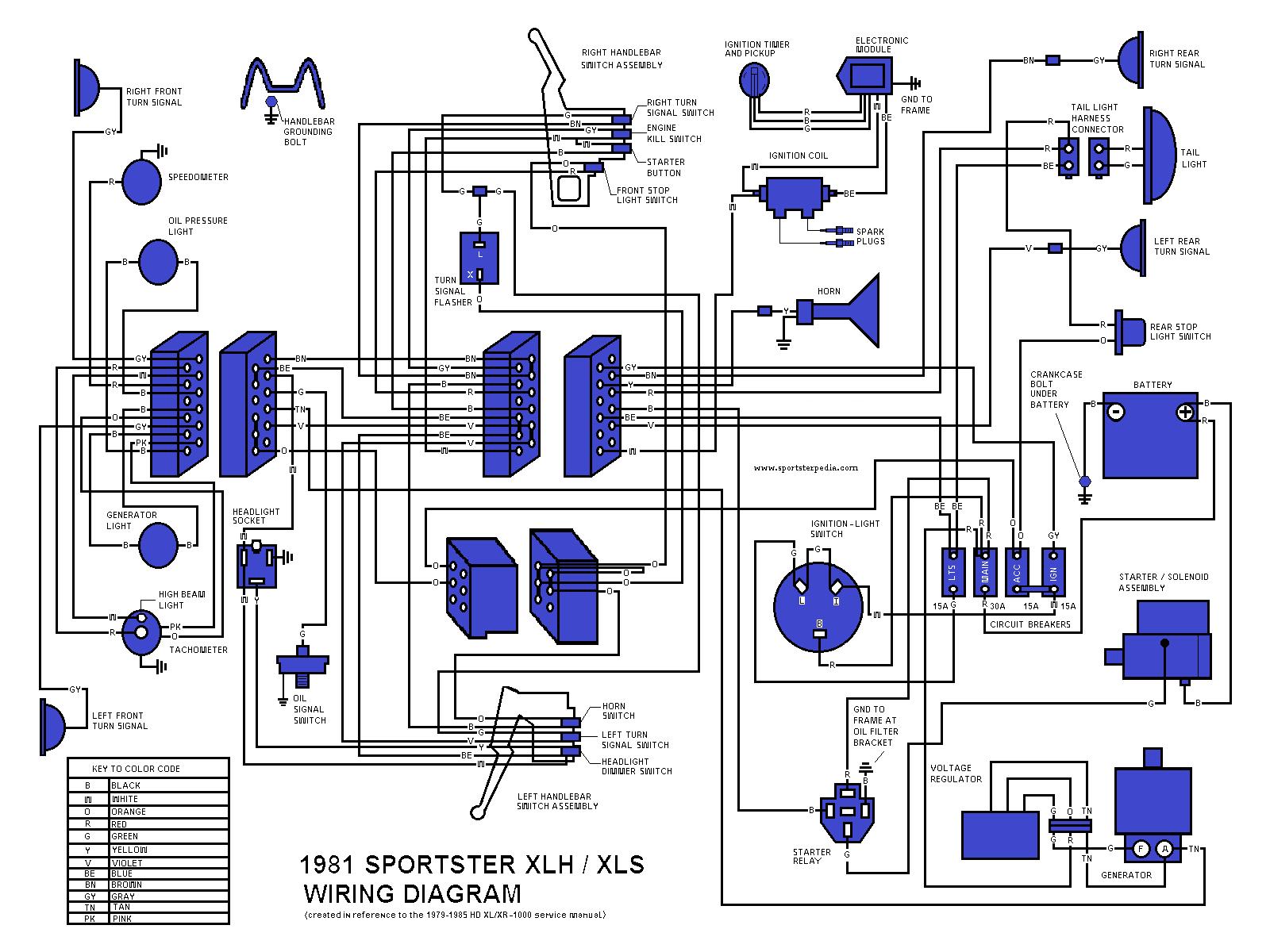 1982 Fx Wiring Diagram - Wiring Diagram