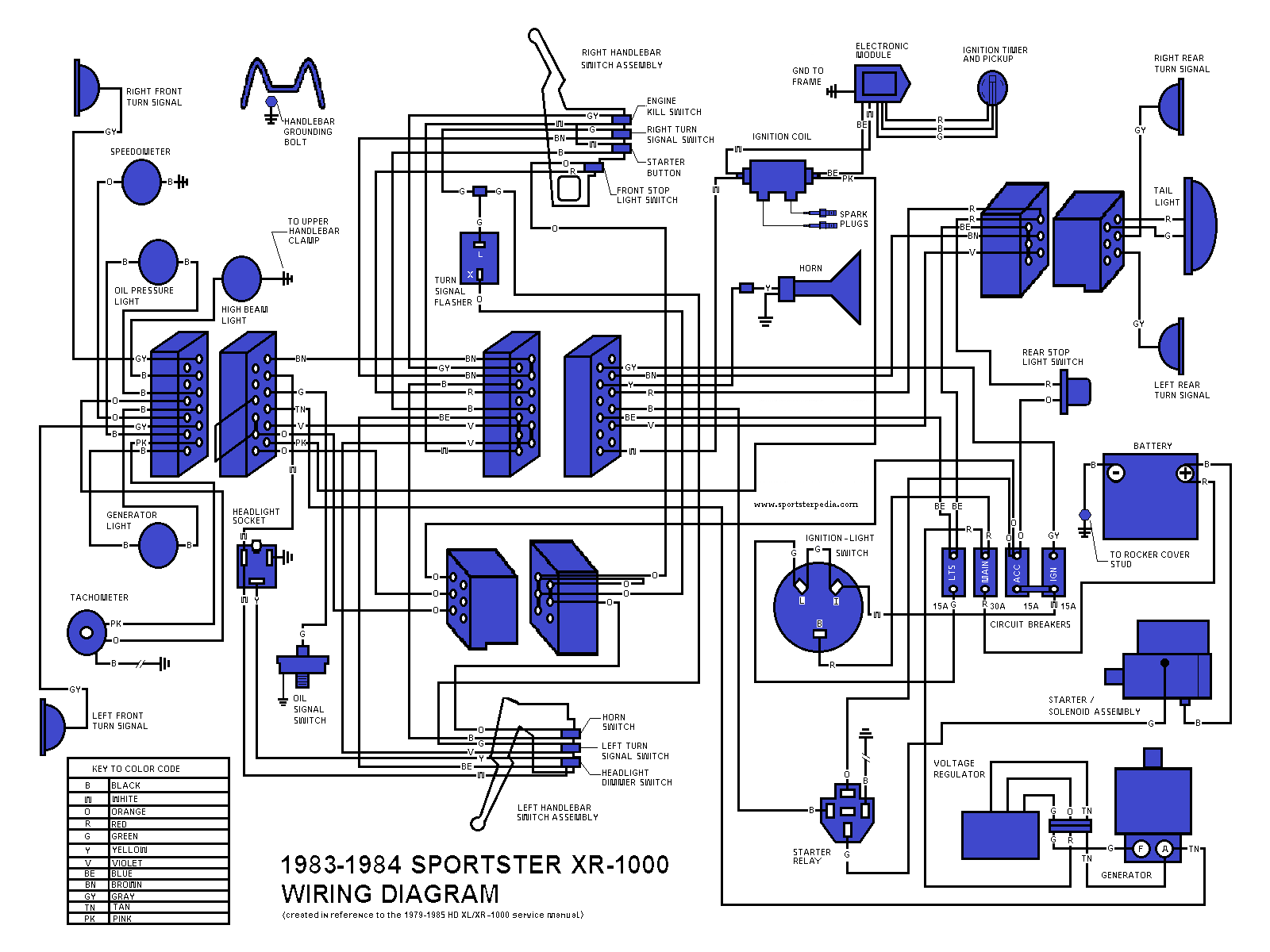 1984 Sportster Wiring Diagram