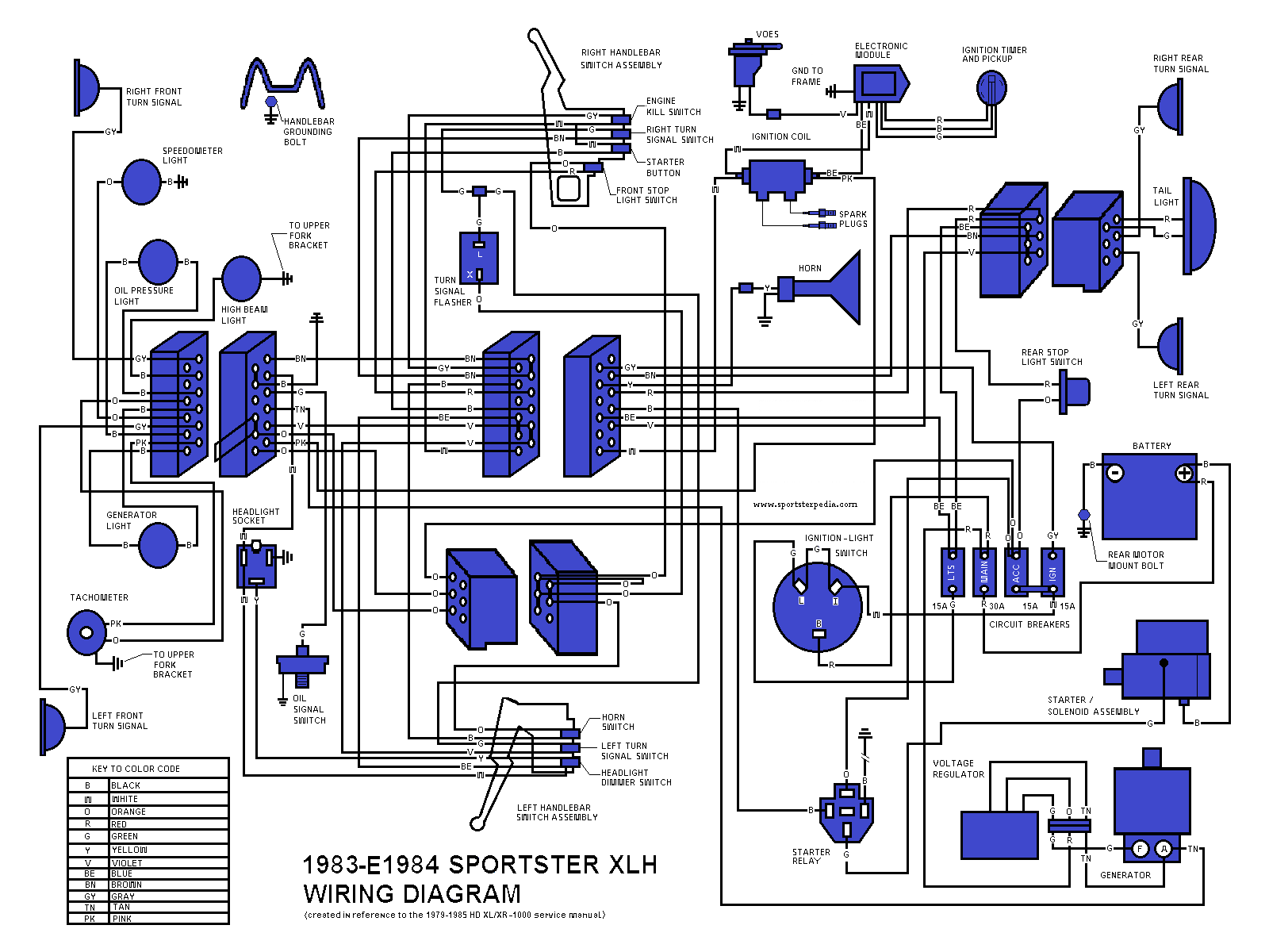 Ironhead Illustrated Wiring Diagrams - Page 2