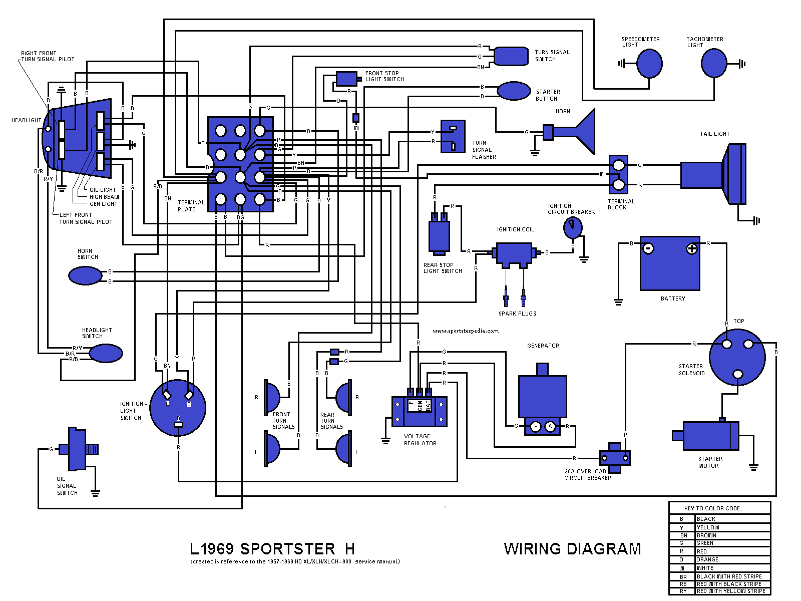 [TVPR_3874]  REF: Electrical System - Sportsterpedia | 1983 Sportster Wiring Diagram |  | Sportsterpedia