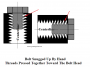 techtalk:ref:tools:bolt_torque_2_by_hippysmack.png
